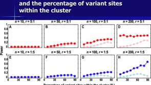 Maximum-liklihood averaging to profile clustering of site types across discrete linear sequences