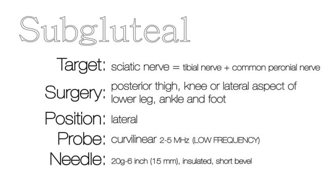 Subgluteal Block